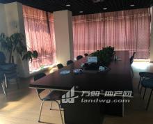 (出租)徐庄软件园分组 拎包商务办公全套家具 非中介