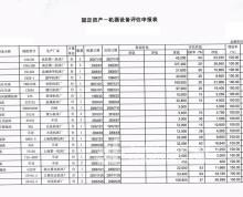 【第一次拍卖】扬州华茂机械有限公司的建筑物(含装修附属物)及设备