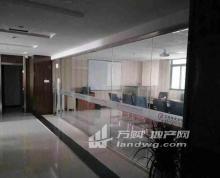 (出租)(出租)深圳路 尚东国际 写字楼 1000平米