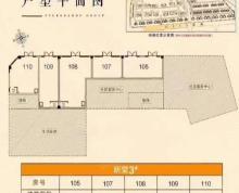 (出售)恒大潘安湖 新出几套商铺 单价1.5万左右 低于售楼电联