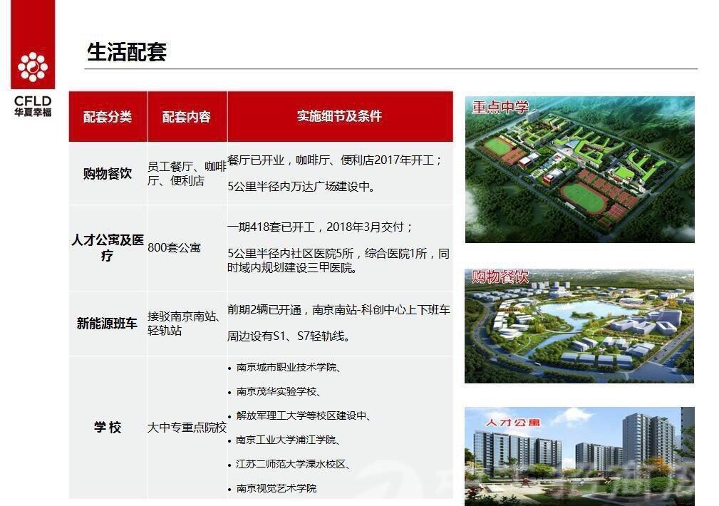 (出售)环南京区域 土地 100000平米