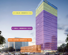 百家湖CBD(景枫中心旁融汇时代中心)5a高端 品质楼盘 招商部面积任选