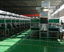 (出租) 江宁科学园3700平标准厂房大车可进临近高速口