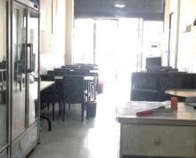 (转让)(城市快讯)贾汪城区中信步行街餐饮小吃店转让