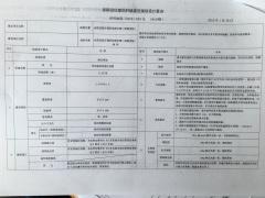 江苏省沭阳县耿圩镇解放路南侧、科技路东侧住宅用地