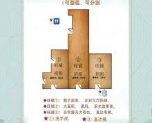 (出租)可整租可分割 个人直租教育和餐饮有限其他业态不限江浦神铺