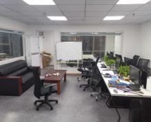 (出租)万达豪装现房 带办公家具,两个办公室,随时搬家