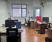 (出租)万达中心写字楼,市区热的甲A级写字楼