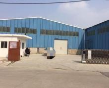 (出租)江北新区核心地段标准厂房3001000平出租