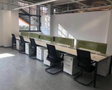 (出租) 扬州软件园启迪众创空间 优质企业优先入驻