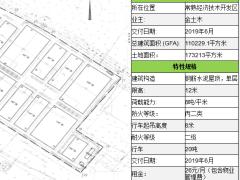 常熟经济技术开发区全新厂房对外招租