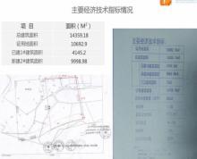 (出租)青口标准汽车4S店招租