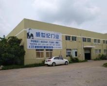 (出租) 经济开发区 博德五金于大长江建材广场 仓库 800平米