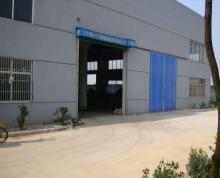 (出租)出租铜山民营工业园区