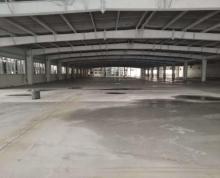 (出租)江宁科学园标准厂房行业不限大车方便出入环境好