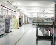 全新标准厂房出售,可用于企业的研发,办公,生产,仓储等功能