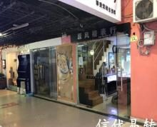 (转让)小商品城A区超好位置店铺寻找有缘人